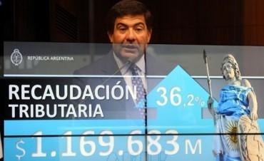 La recaudación impositiva subió un 36.2 % en el año 2014
