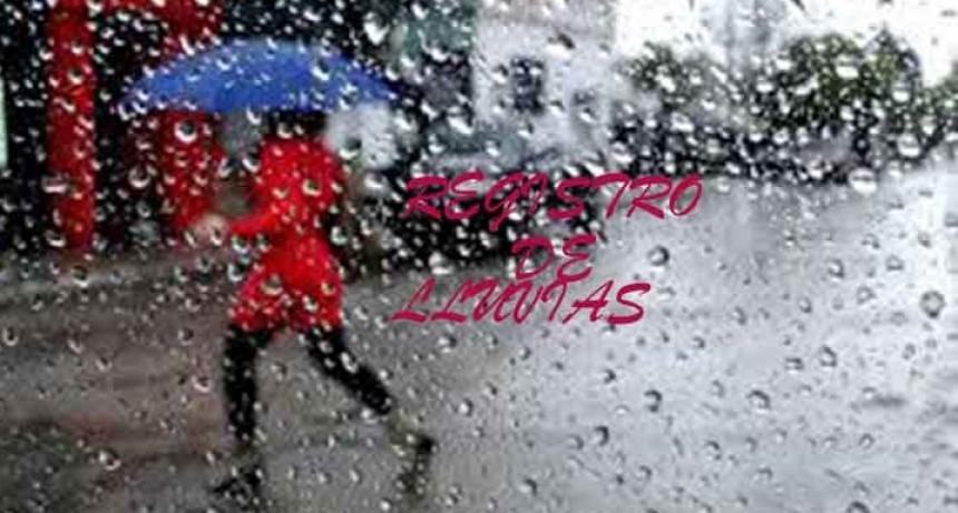 Hasta 85 MM registrados en la lluvia de este miércoles 11 en Bolívar y la zona