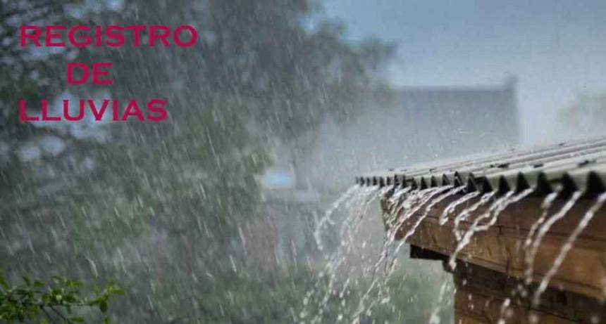 Entre 3 y 15 MM registrados en la lluvia de la madrugada de este sábado 14 en Bolívar y la zona