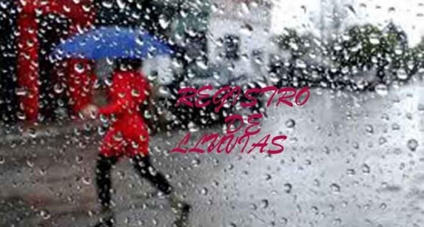 La lluvia de la madrugada del lunes 30 dejo mediciones muy dispares en Bolívar y la zona