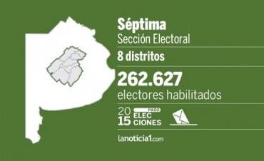 Elecciones: La Séptima va a las urnas entre el cambio y la continuidad